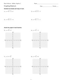 Radical Functions And Rational Exponents Worksheet ...
