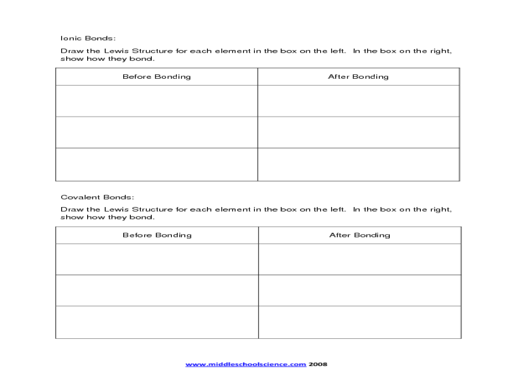 Lab Ionic Compound Worksheet