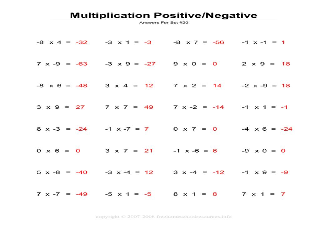 Workbooks negative number worksheets : Pretty Integer Multiplication Worksheet Images >> Integers ...