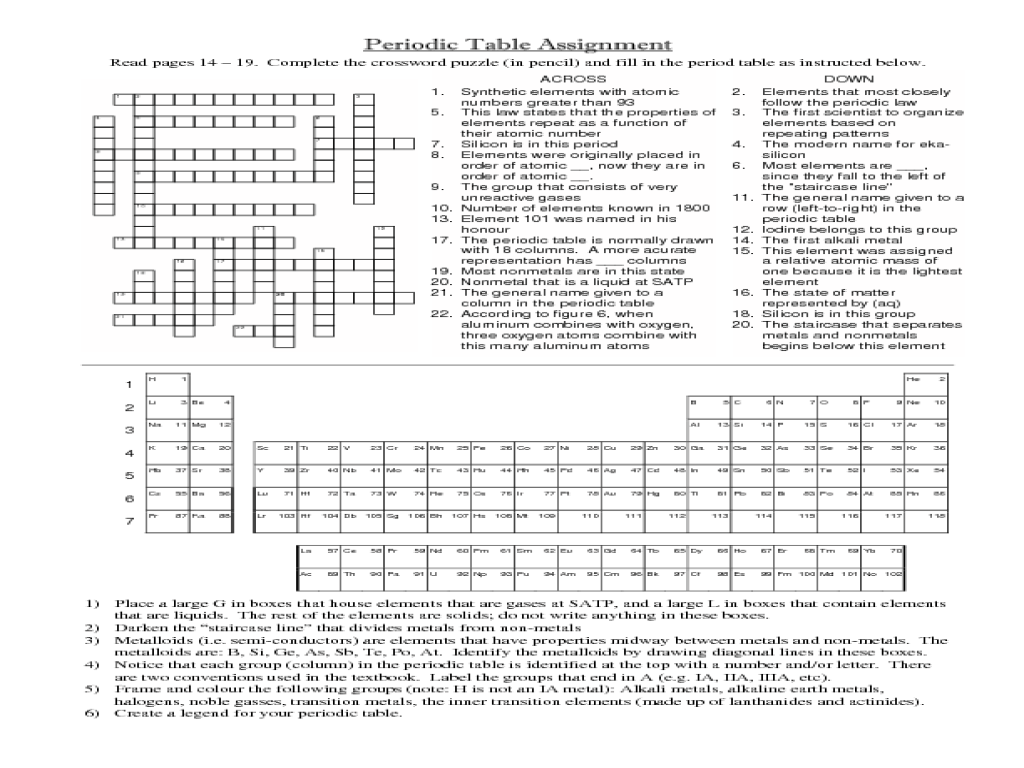 Periodic Table Quiz Worksheet