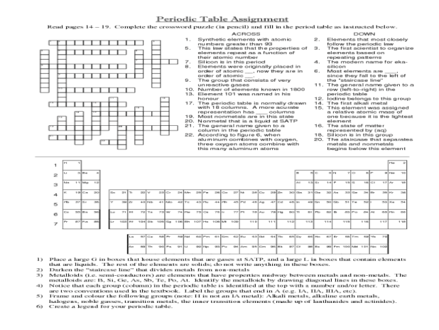 free printable periodic table worksheets – Periodic Table Worksheet Middle School