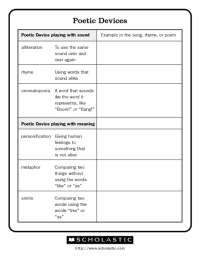 6th Grade  Poetry Worksheets 6th Grade - Printable ...