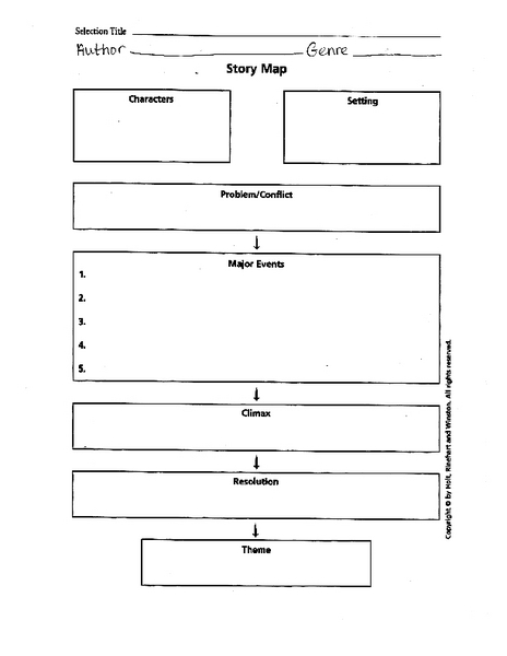 photograph about Printable Story Maps identify √ Tale Map Worksheet Pictures For \u003e Tale Map Worksheet