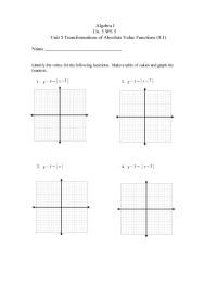 Absolute Value Functions Worksheet. Worksheets ...