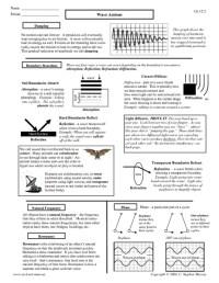 Properties Of Waves Worksheet Free Worksheets Library ...
