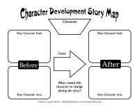 Character Development Worksheet. Worksheets ...