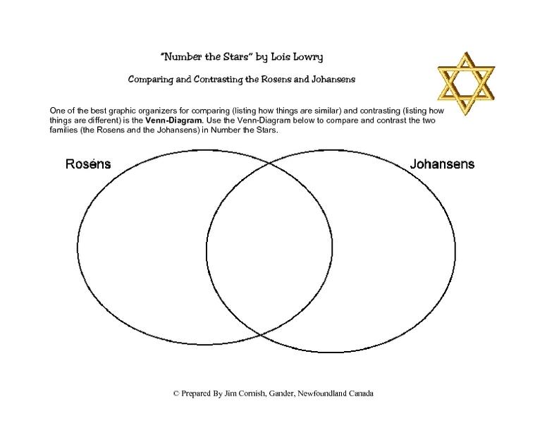 Number the Stars Venn Diagram Lesson Plan for 4th  5th