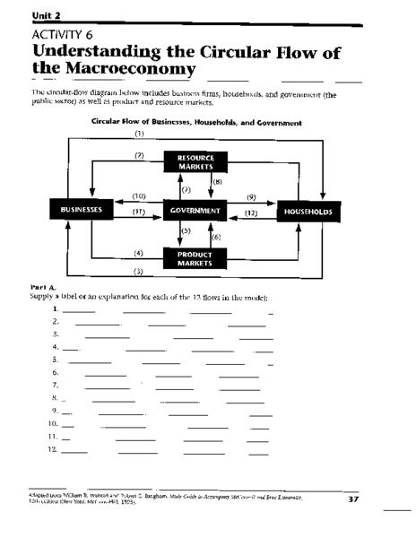 PDF Standard CE.11a Economic Concepts