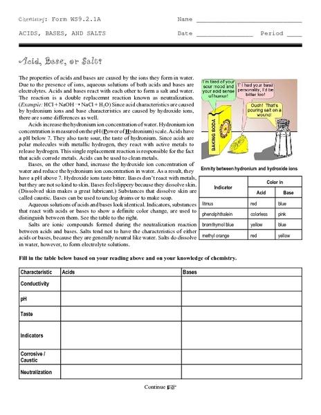 Acids Bases And Salts Worksheet Worksheets For School
