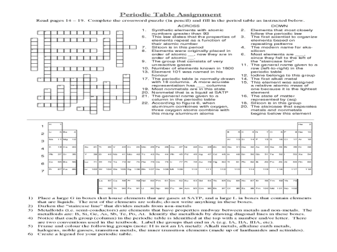 Learning Periodic Table Elements Worksheet Microfinanceindia
