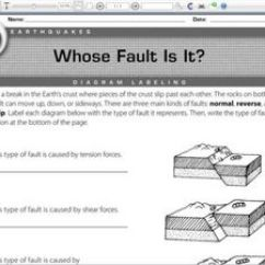 3 Types Of Faults Diagram Wiring For Lights And Switches Whose Fault Is It Labeling Worksheet 6th 7th Grade