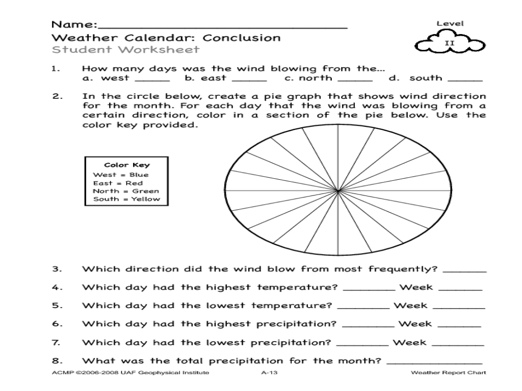Weather report chart lesson plan also for kindergarten th grade rh lessonplanet