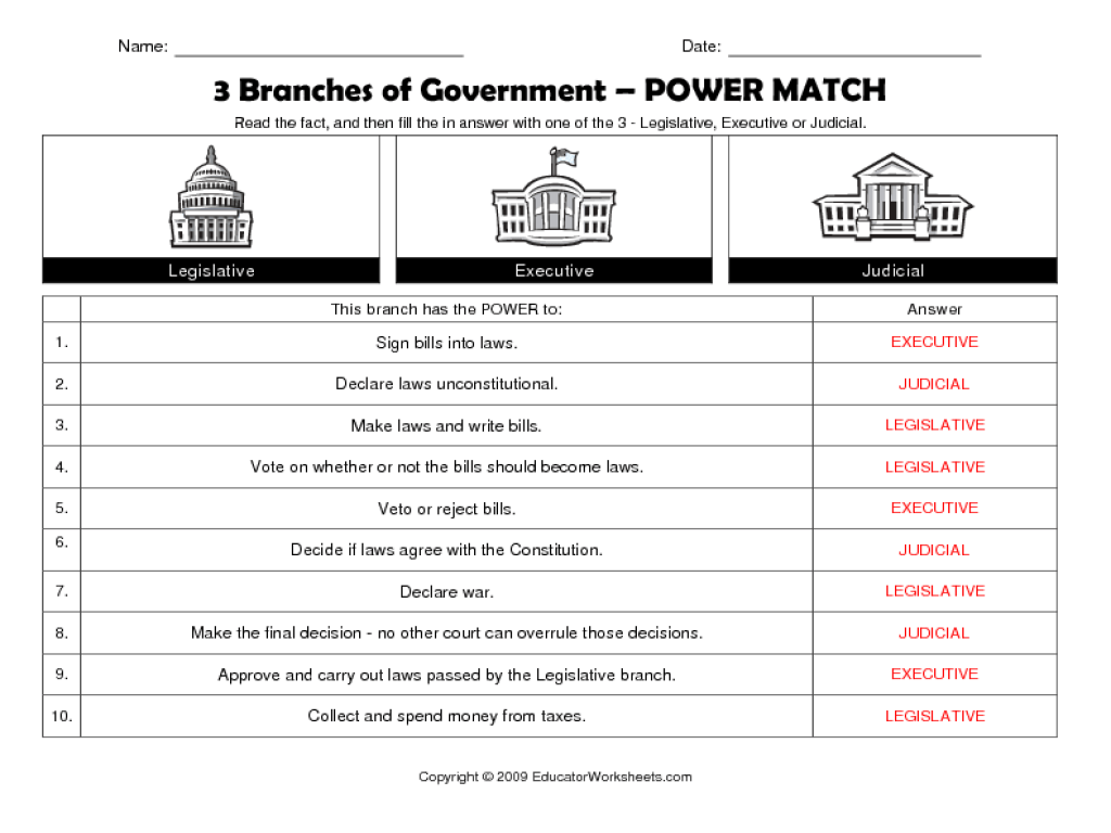 medium resolution of 3 Branches of Government-Power Match Worksheet for 5th - 8th Grade   Lesson  Planet