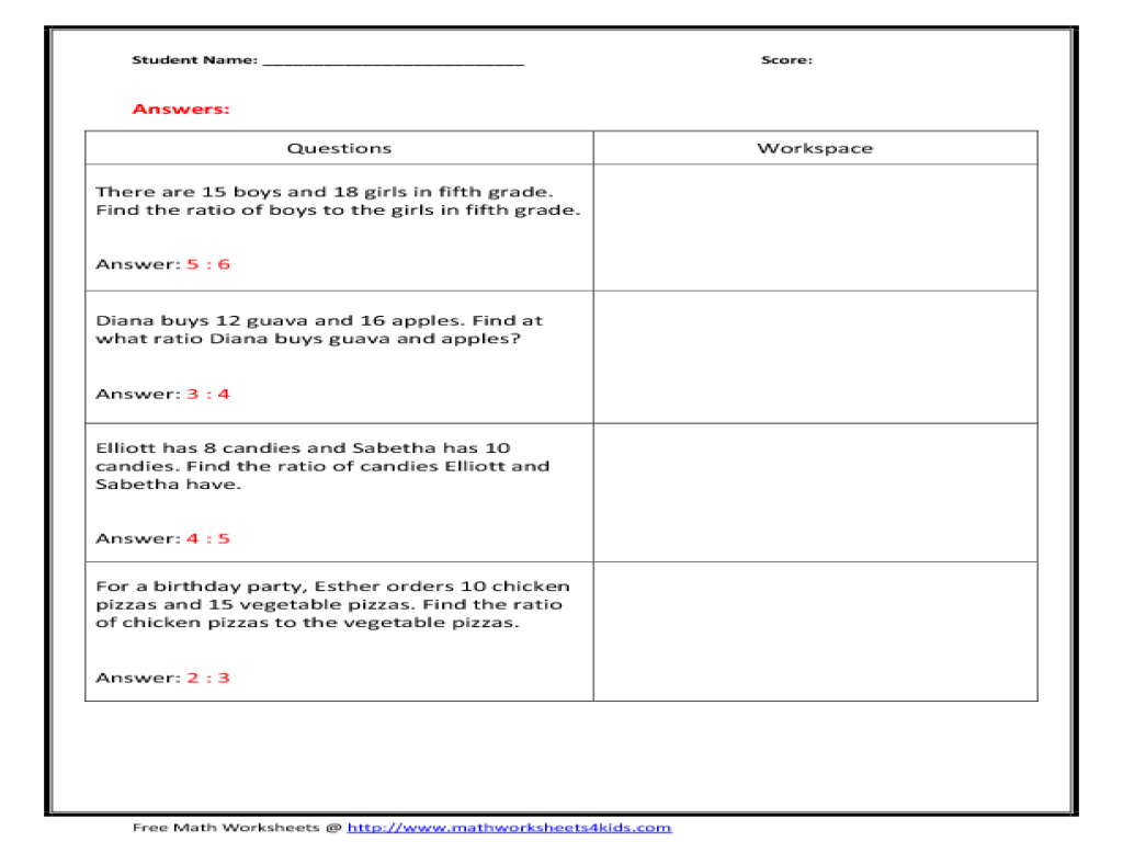 small resolution of Simplify Ratio: Word Problems Worksheet for 4th - 6th Grade   Lesson Planet