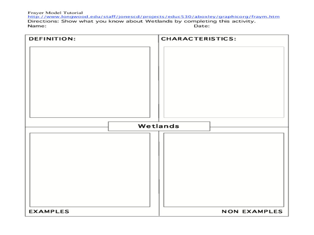 understanding wetlands graphic organizer understanding wetlands graphic organizer [ 1024 x 768 Pixel ]