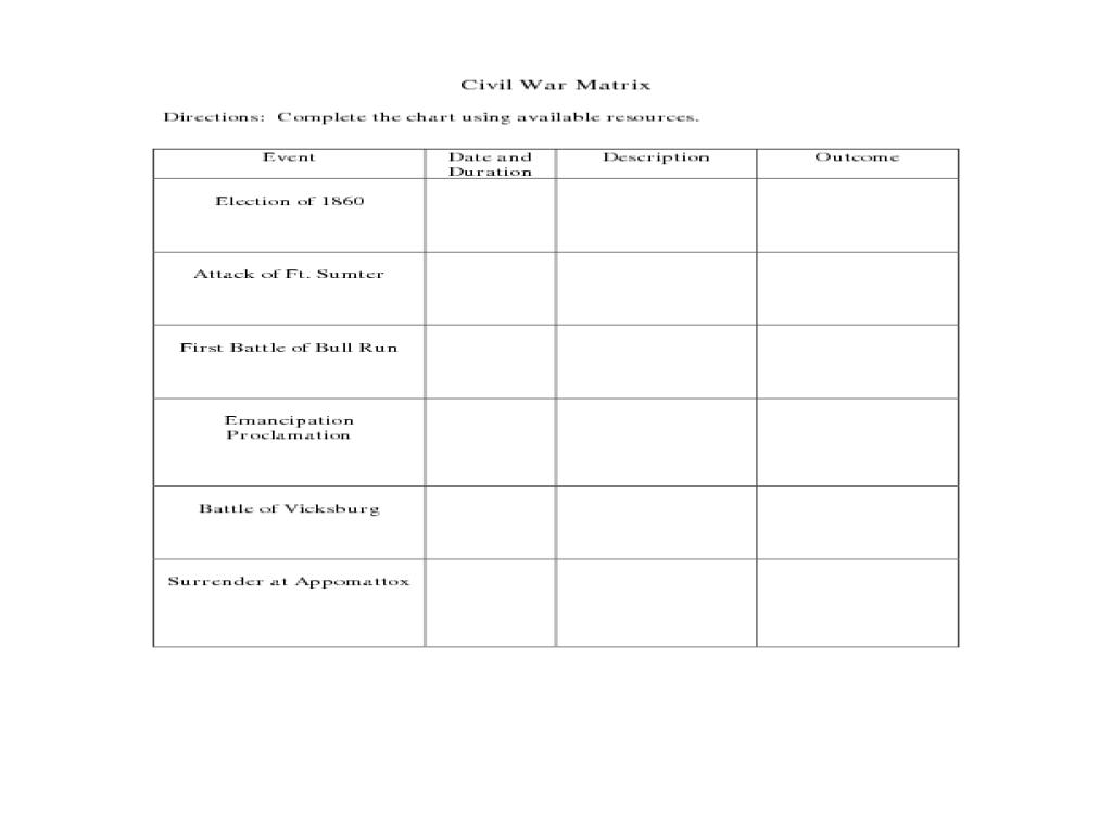 30 Civil War Timeline Worksheet - Worksheet Resource Plans [ 768 x 1024 Pixel ]