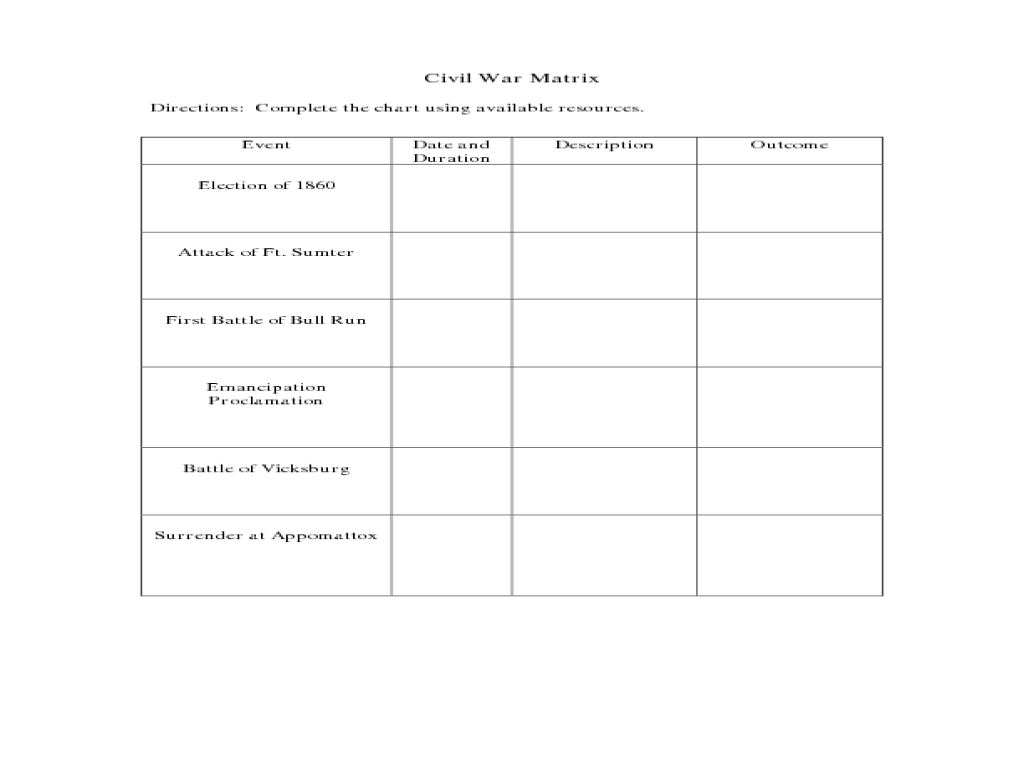 hight resolution of civil war battles chart worksheet answers - Yerse