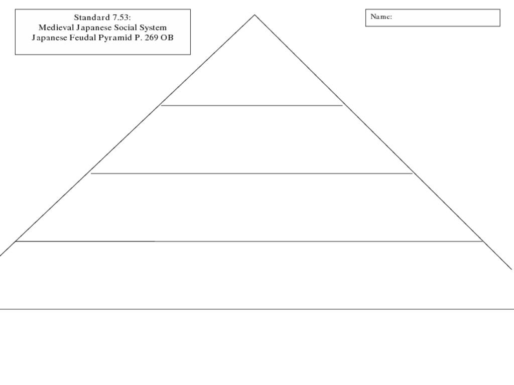 rome feudal system diagram 526kenmo lpde [ 1024 x 768 Pixel ]