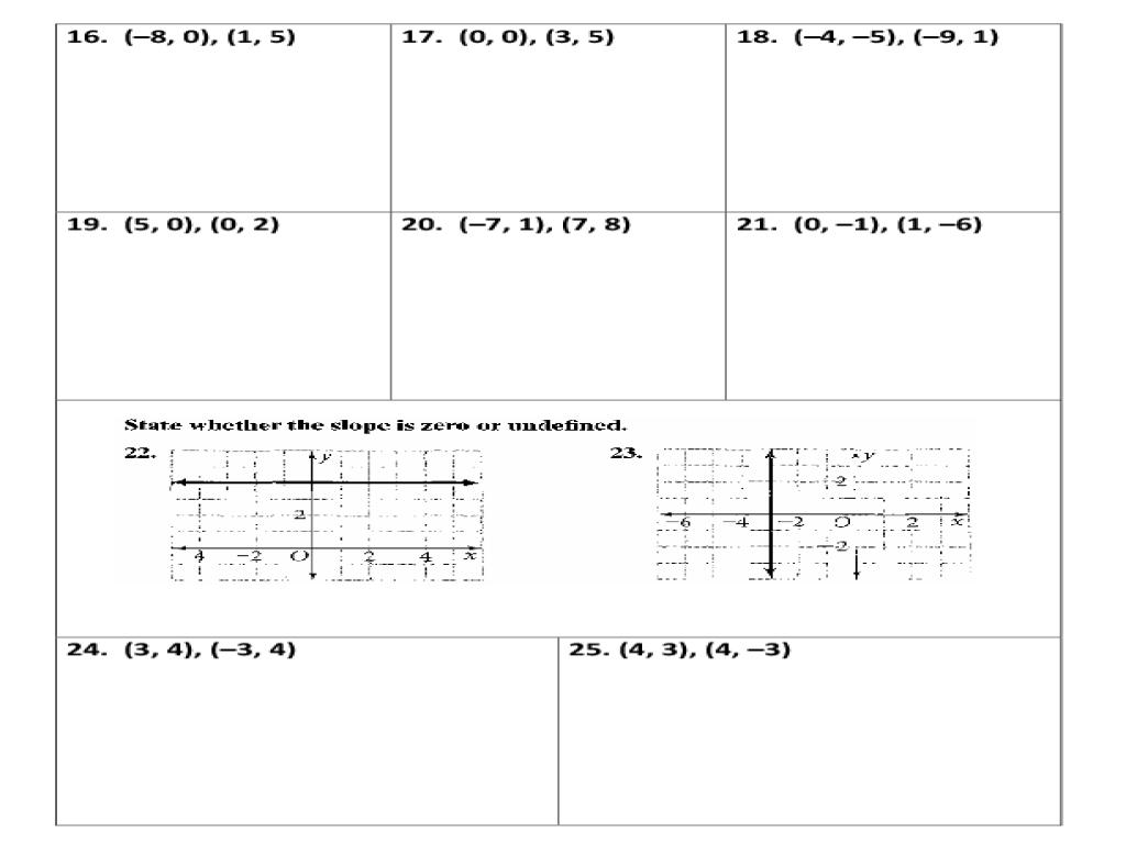 medium resolution of HW #50: Slope Worksheet for 8th - 11th Grade   Lesson Planet