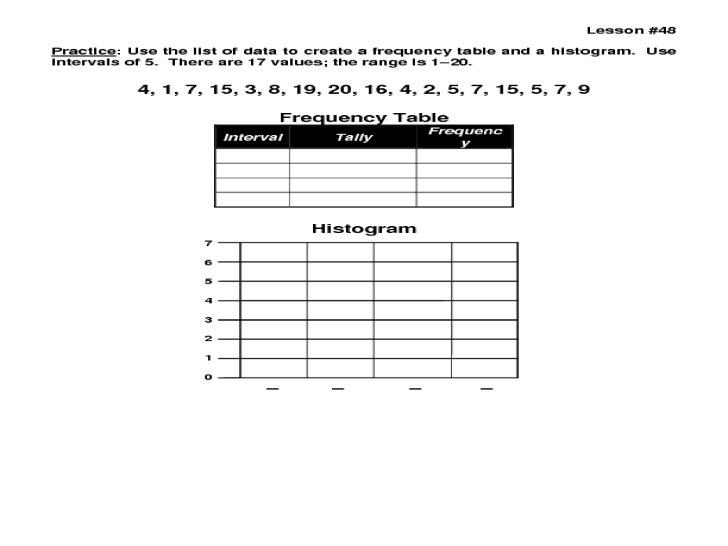 medium resolution of Make a Frequency Table and a Histogram for a Given Set of Data Worksheet  for 7th - 10th Grade   Lesson Planet