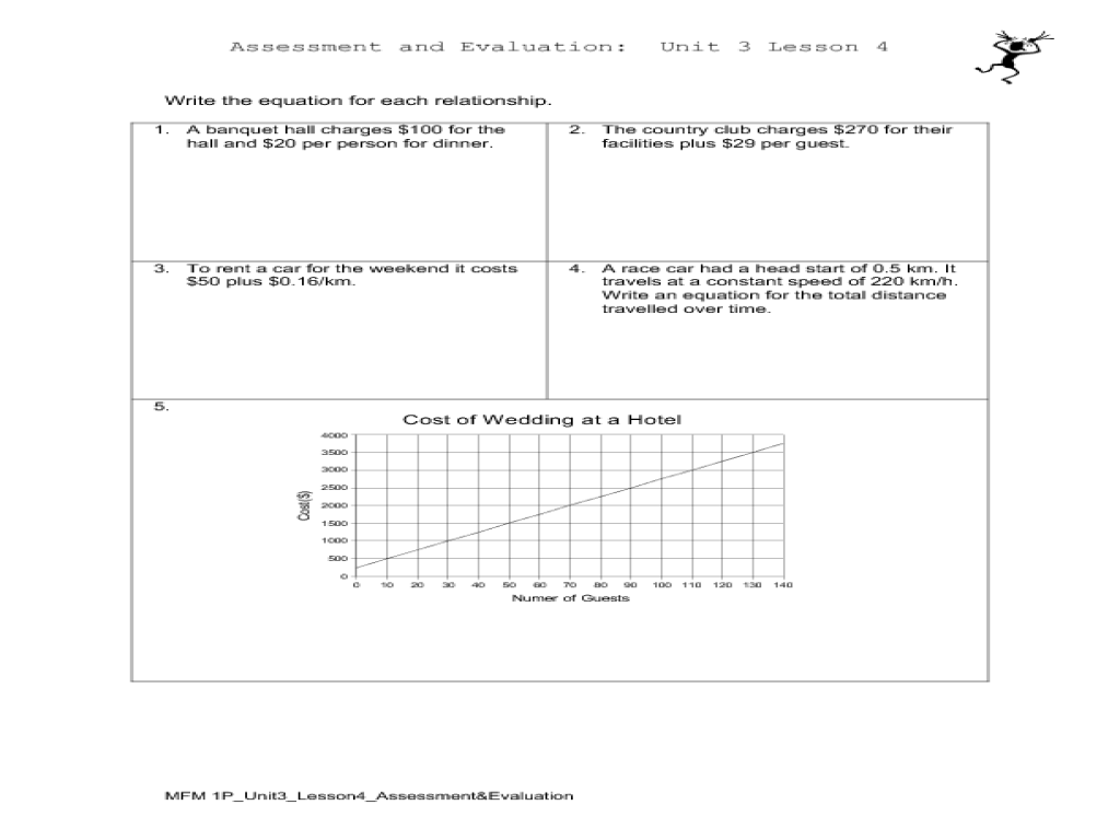 Modeling Linear Relationships: Planning a Wedding Worksheet for 7th - 9th  Grade   Lesson Planet [ 768 x 1024 Pixel ]