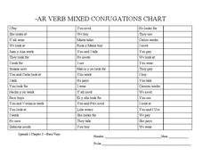 Ar verb mixed conjugations chart also conjugation english lesson plans  worksheets rh lessonplanet