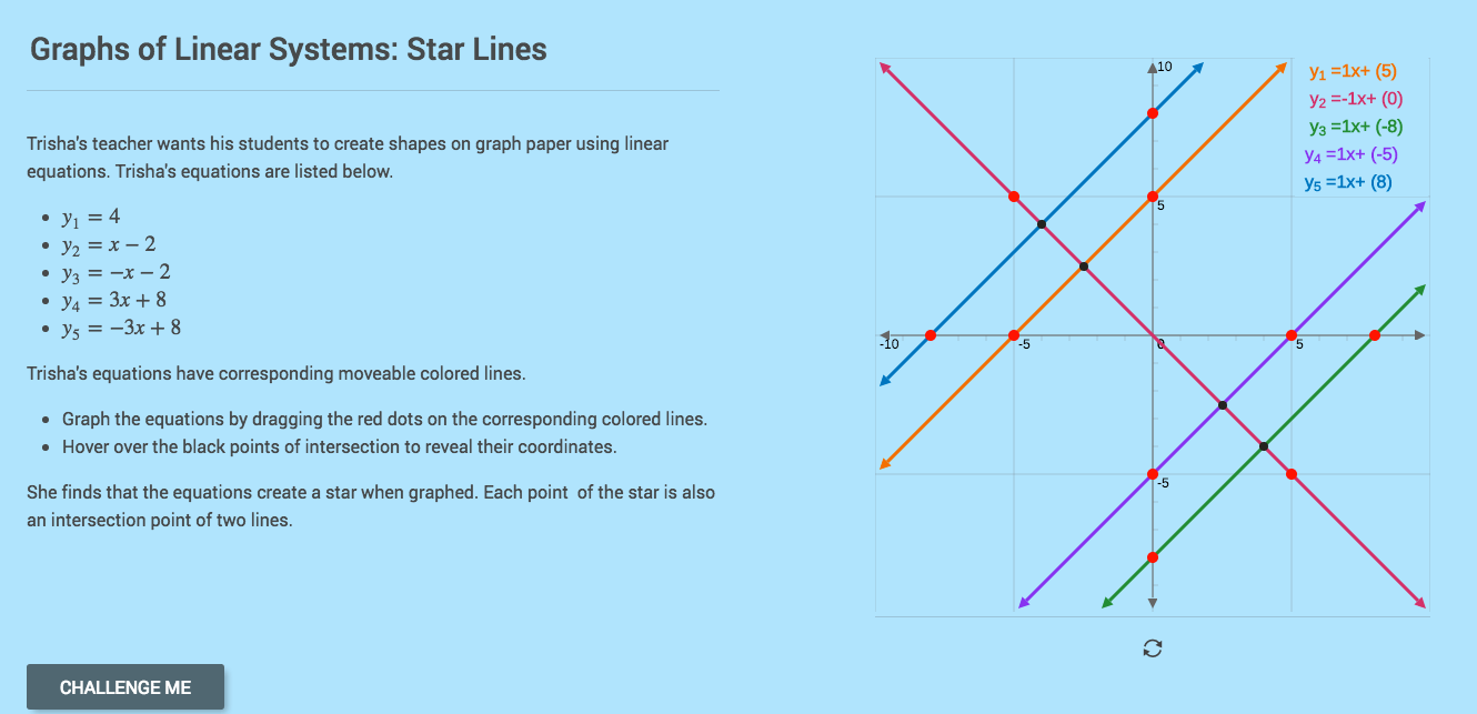 hight resolution of Graphs of Linear Systems: Star Lines Interactive for 8th - 10th Grade    Lesson Planet