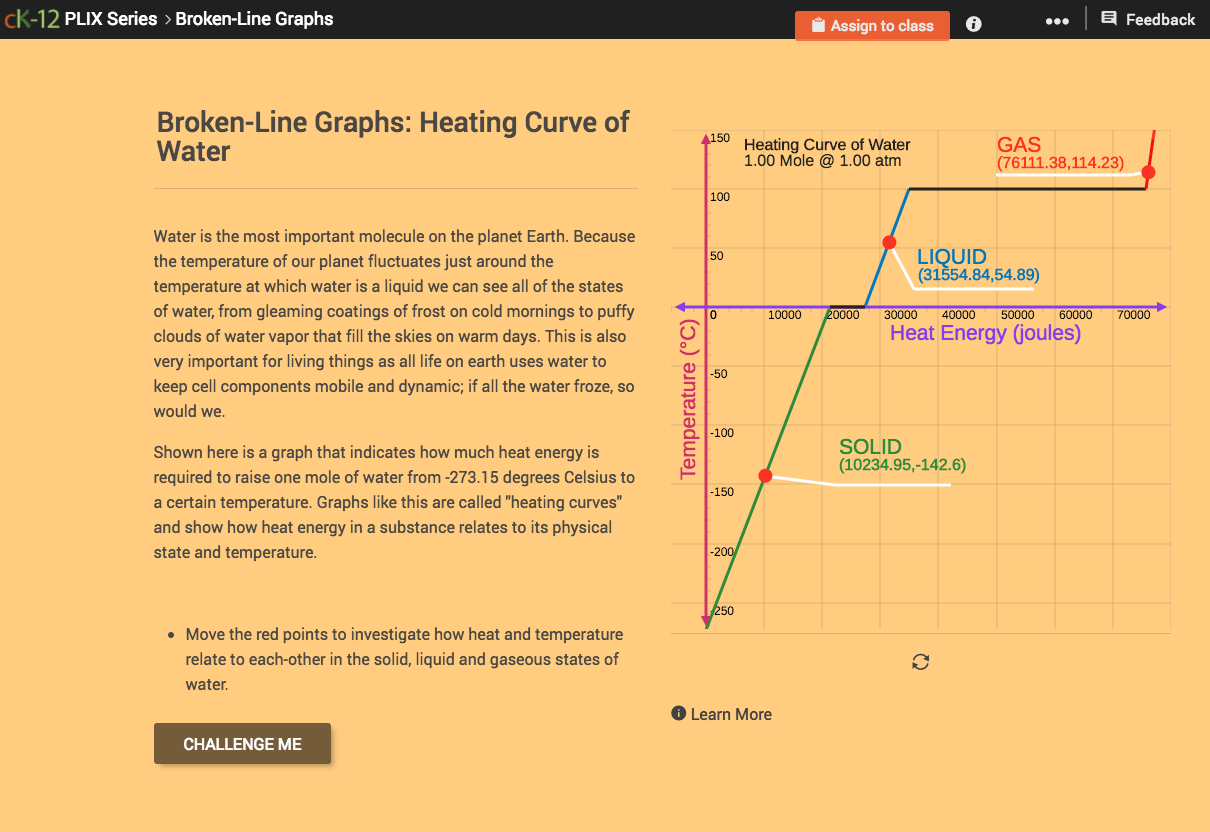 Broken-Line Graphs: Heating Curve of Water Interactive for 7th - 10th Grade    Lesson Planet [ 832 x 1210 Pixel ]