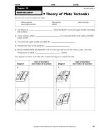 Theory of Plate Tectonics Worksheet for 6th - 8th Grade ...