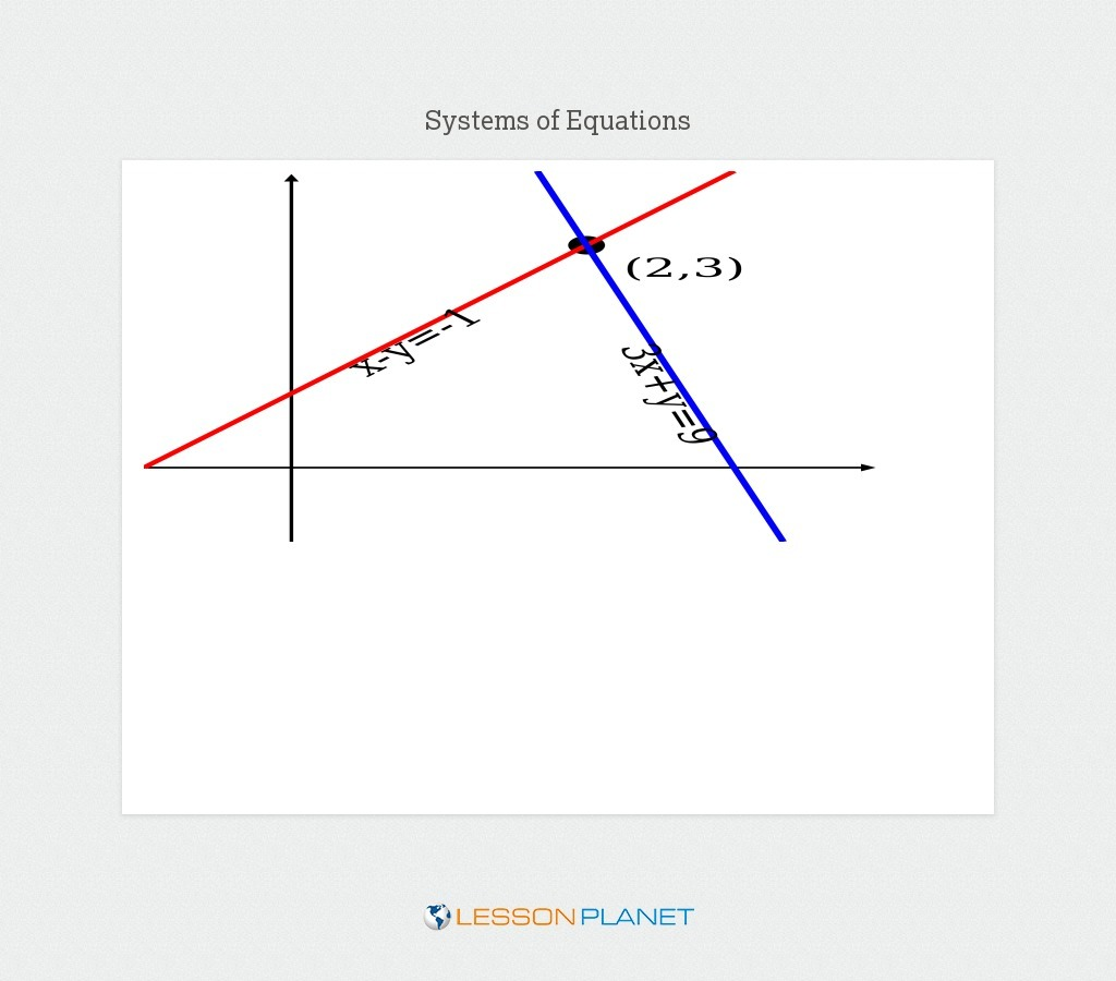 medium resolution of Graphing Inequalities Lesson Plans \u0026 Worksheets   Lesson Planet
