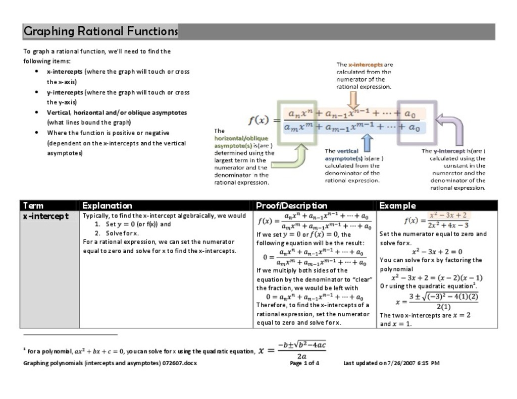 hight resolution of Graphing Rational Functions Lesson Plans \u0026 Worksheets   Lesson Planet