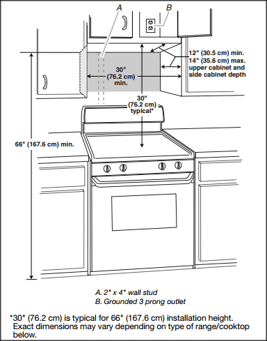 2 wire stove plug wiring diagram electric over hydraulic trailer brakes the right placement of and microwave in your kitchen ...