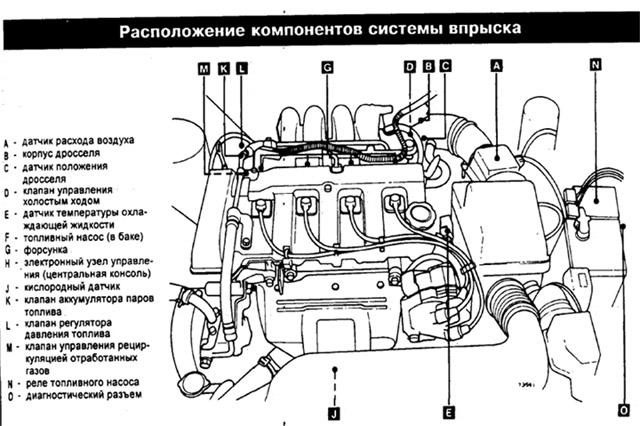 Мазда 626 Инструкция По Регулировка Инжектора.Rar