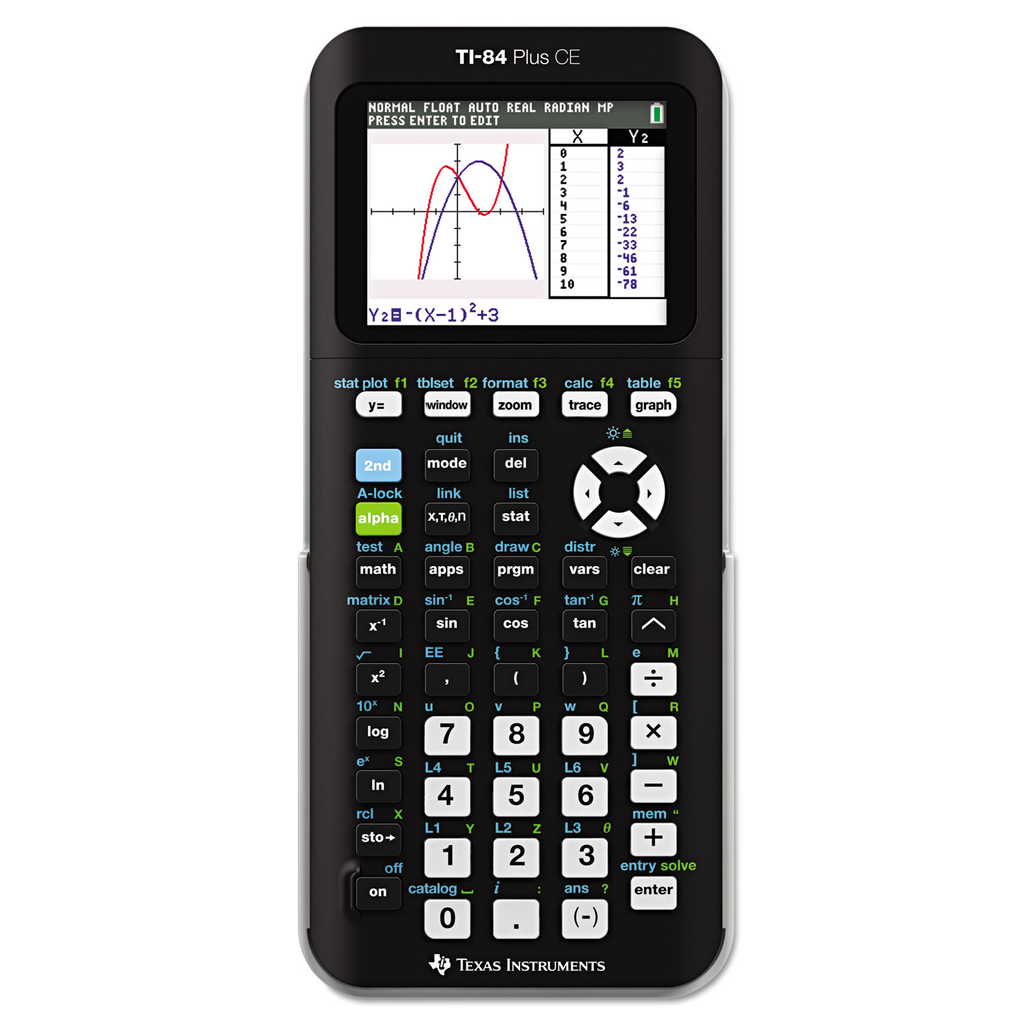 How To Solve Simultaneous Equations On Ti 84 Plus Ce