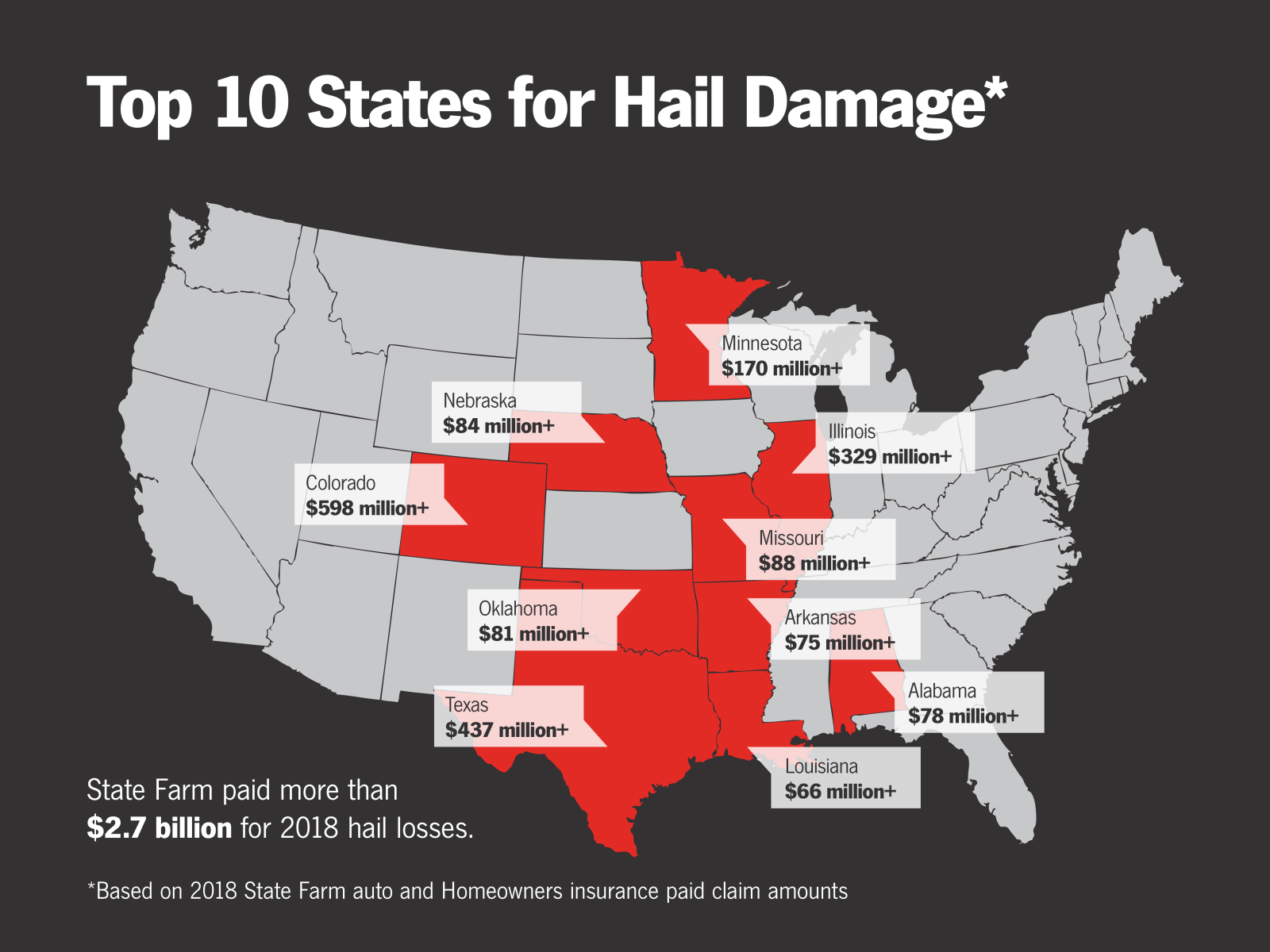 hight resolution of top 10 states for hail damage claims