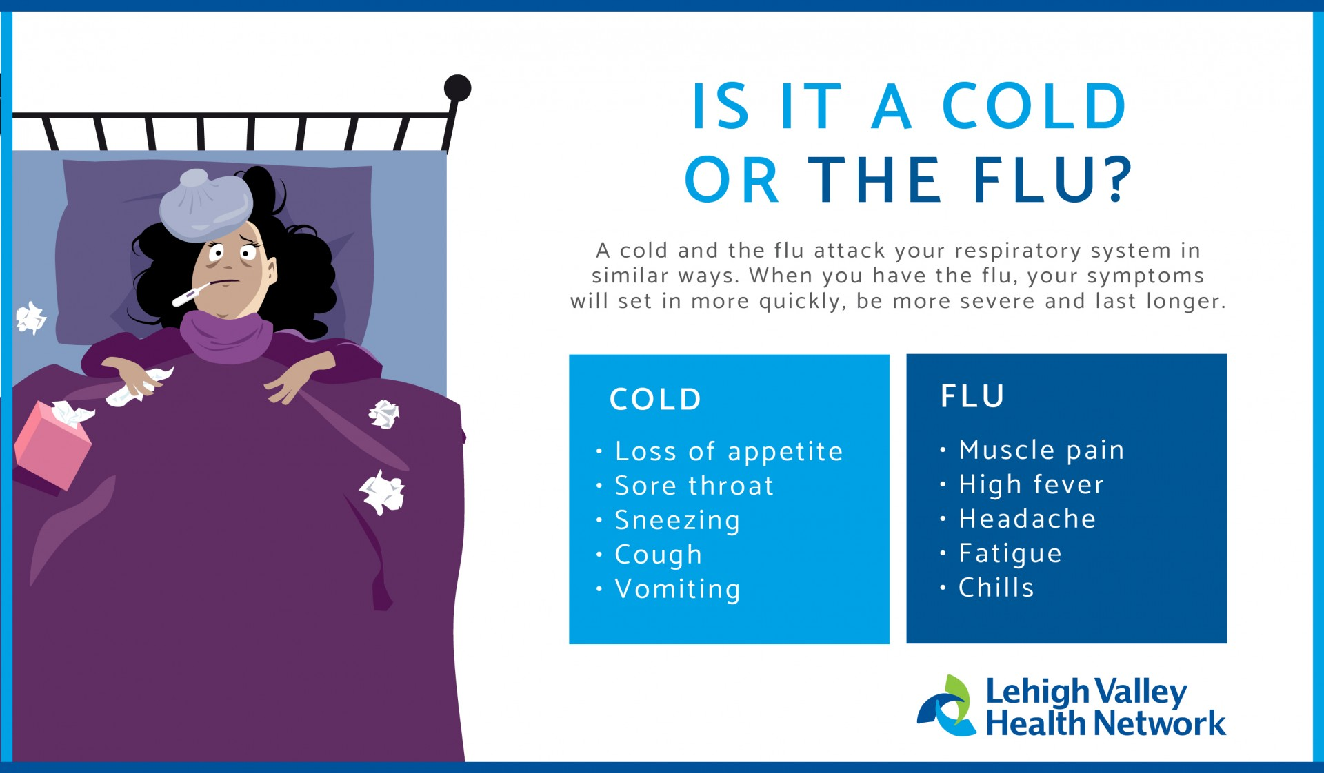 Know Your Symptoms: Cold vs Flu