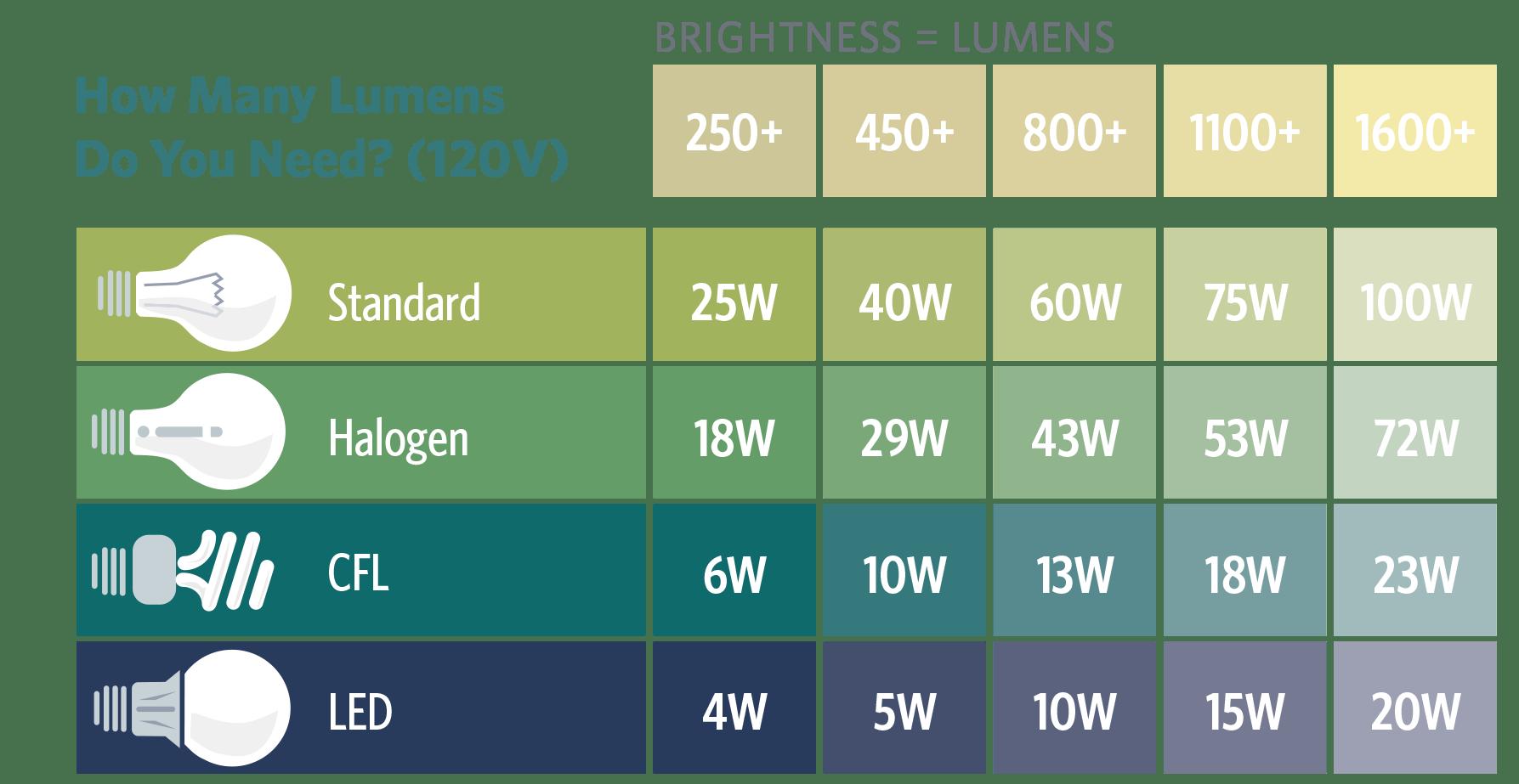 hight resolution of led light guide