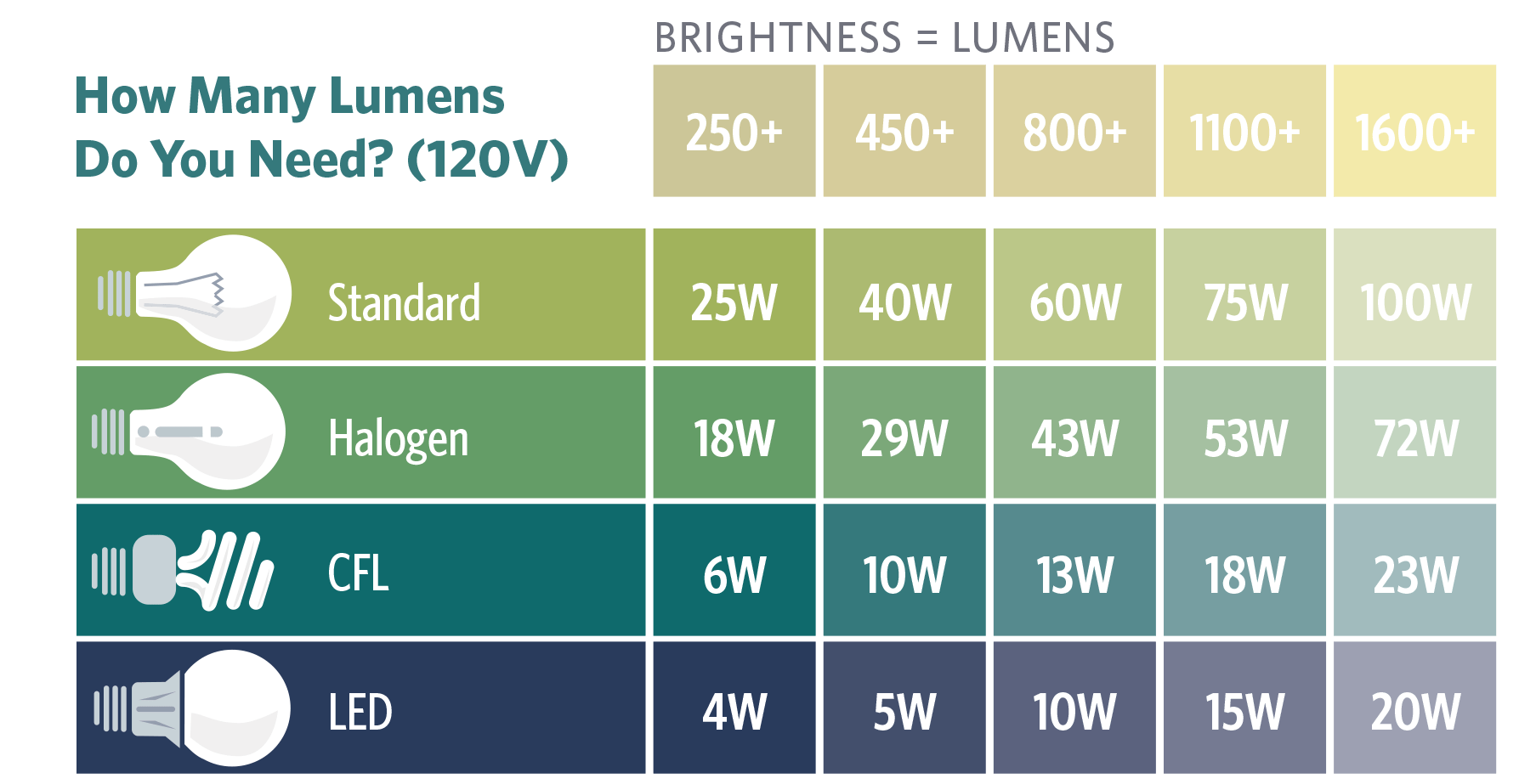 small resolution of led light guide