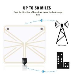 50 mile tv antenna heirbls long range amplified hd digital tv antenna signal booster upgraded version 10ft coax cable transparent  [ 1500 x 1500 Pixel ]