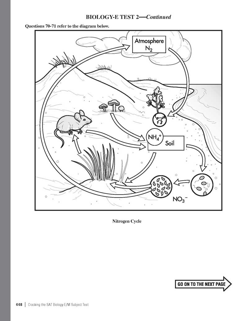 Extended ebook content for Cracking the SAT Biology E/M