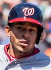 Adrian Sanchez Fantasy Stats RotoWire Fantasy Baseball