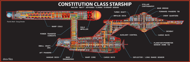 USS Enterprise schematic