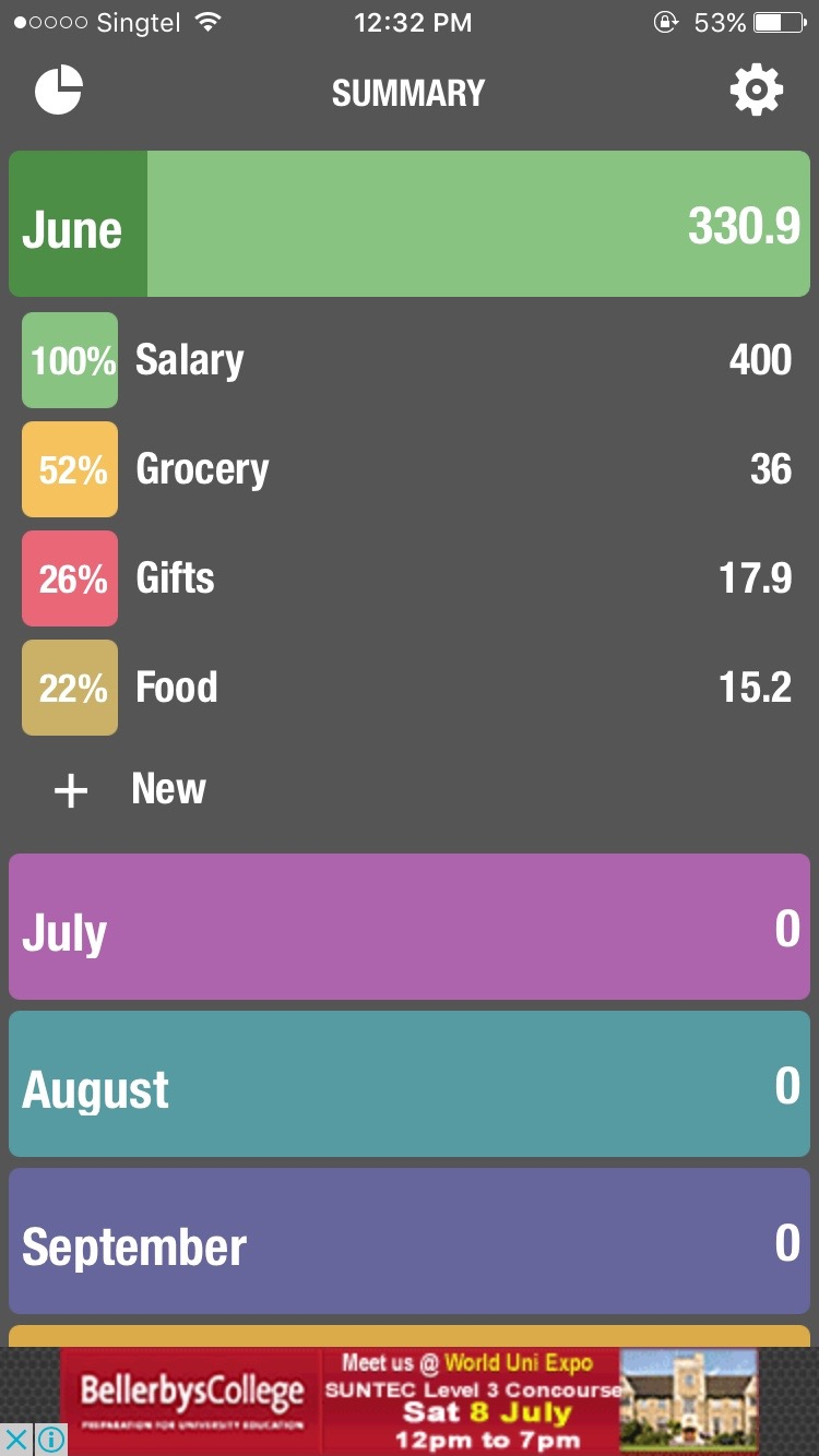 monthly budget apps