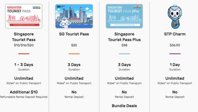 TOURIST PASS分類
