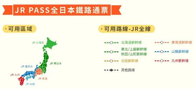圖片來源:日本鐵路通票官網