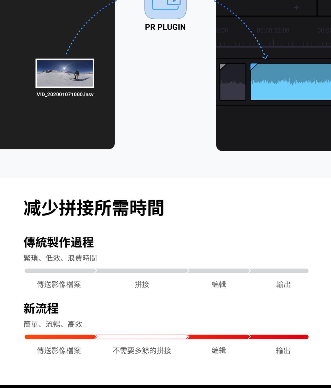 全景攝影再升級!Insta360 one R 火熱評測:規格、app、特殊功能開箱啦