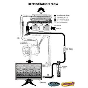 1956 Chevy Vintage Air Wiring Diagram : 37 Wiring Diagram