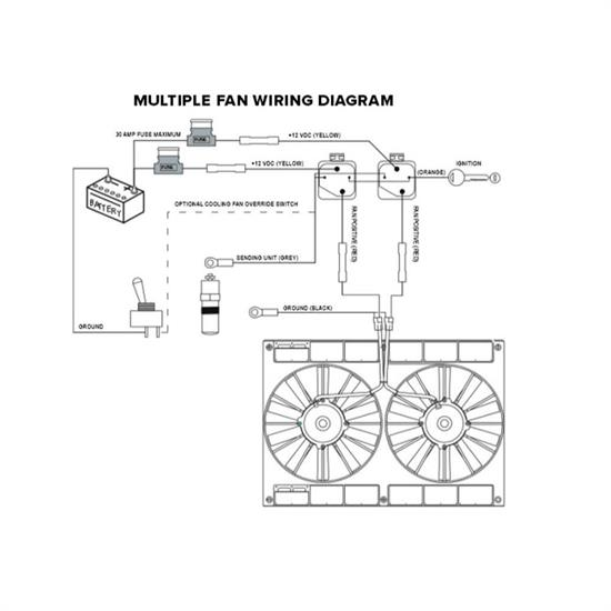 Single Electric Fan Wiring Diagram / Small Motors For Ac
