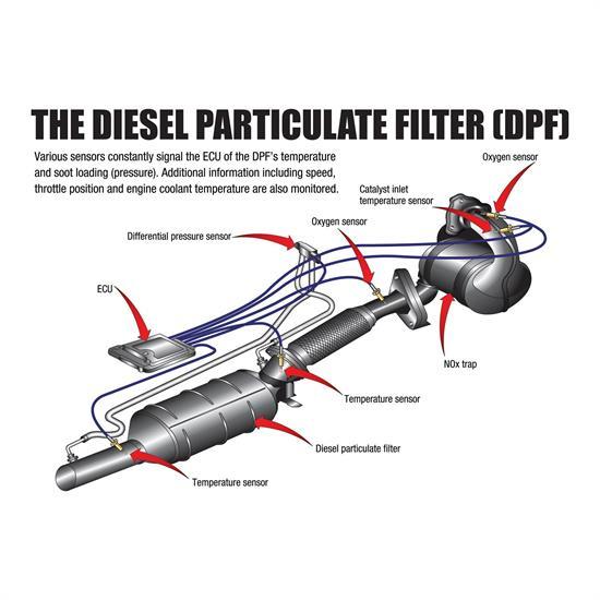 cataclean 120007de cataclean diesel fuel exhaust system cleaner