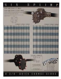 winters performance poster spline quick change gear chart also steel midget set inch wide rh speedwaymotors